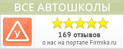Автошколы в Санкт-Петербурге.